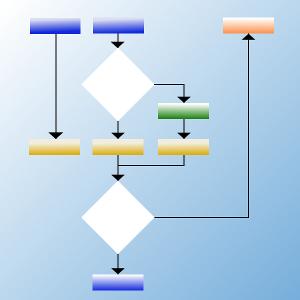 Materialflussrechner von LogControl